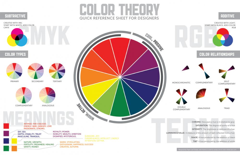 ColorTheory_Screen_White.thumb.jpg.b95cd
